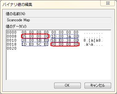 Scanmap